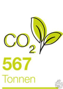 Ersparnis 567 Tonnen CO2